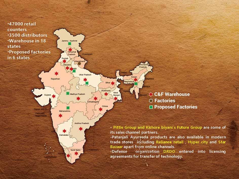 ppt-slide-india-map